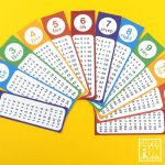 Times table bookmarks - practice and memorise times tables by reading them before you read your favourite book! A printable set which can be used as either a wall poster or cut into strips and used as bookmarks #multiplication #math #timestables #learningactivities