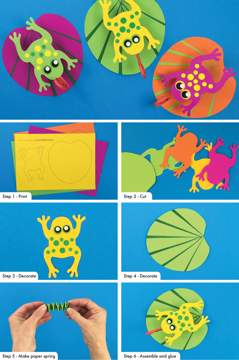 Frog on a lily pad craft step by step instructions with printable template